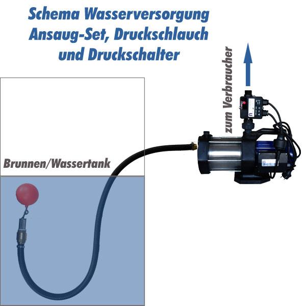 hauswasserwerk hauswasserautomat kreiselpumpe gartenpumpe wasserpumpe leise ebay. Black Bedroom Furniture Sets. Home Design Ideas